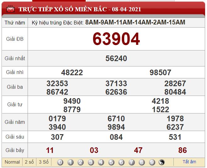 Dự đoán XSMB 09/04/2021 - Soi cầu xổ số miền Bắc thứ sáu