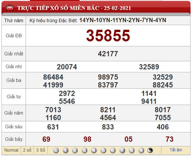Dự đoán XSMB 26/02 - Soi cầu xổ số miền Bắc thứ sáu