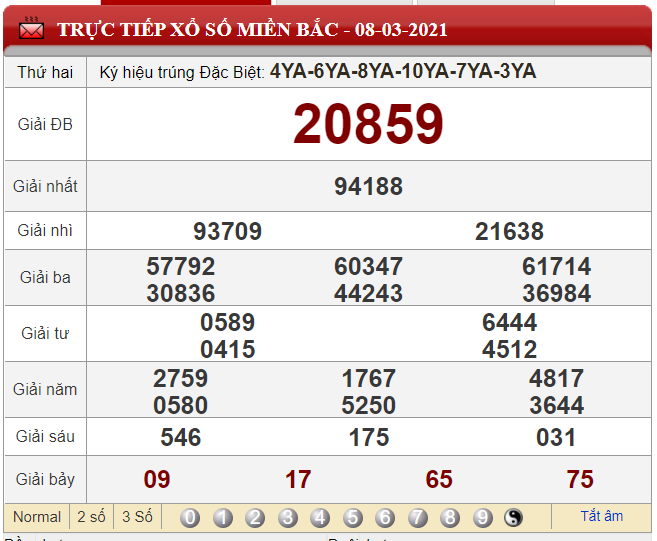 Dự đoán XSMB 09/03 - Soi cầu xổ số miền Bắc thứ ba