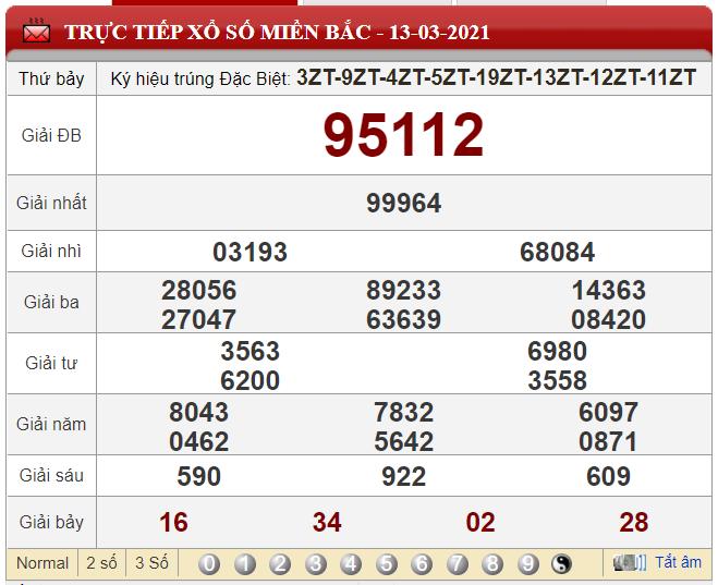 Dự đoán XSMB 14/03 - Soi cầu xổ số miền Bắc chủ nhật
