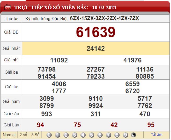 Dự đoán XSMB 11/03 - Soi cầu xổ số miền Bắc thứ năm