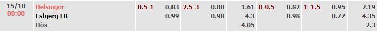 Tỷ lệ kèo 1st DivisionHelsingor vs Esbjerg FB