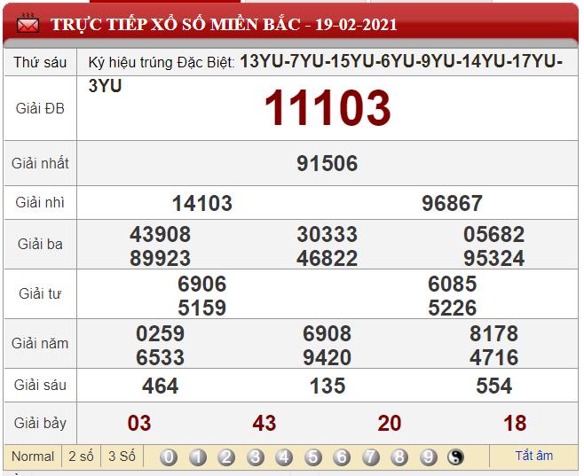 Dự đoán XSMB 20/02 - Soi cầu xổ số miền Bắc thứ bảy