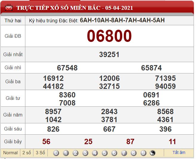 Dự đoán XSMB 06/04/2021 - Soi cầu xổ số miền Bắc thứ ba