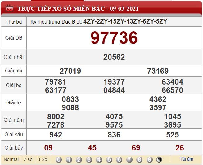 Dự đoán XSMB 10/03 - Soi cầu xổ số miền Bắc thứ tư