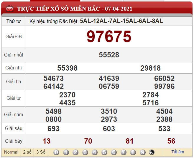 Phân tích XSMB 07/04/2021 dựa vào bảng KQXSMB ngày thứ 4 hôm qua