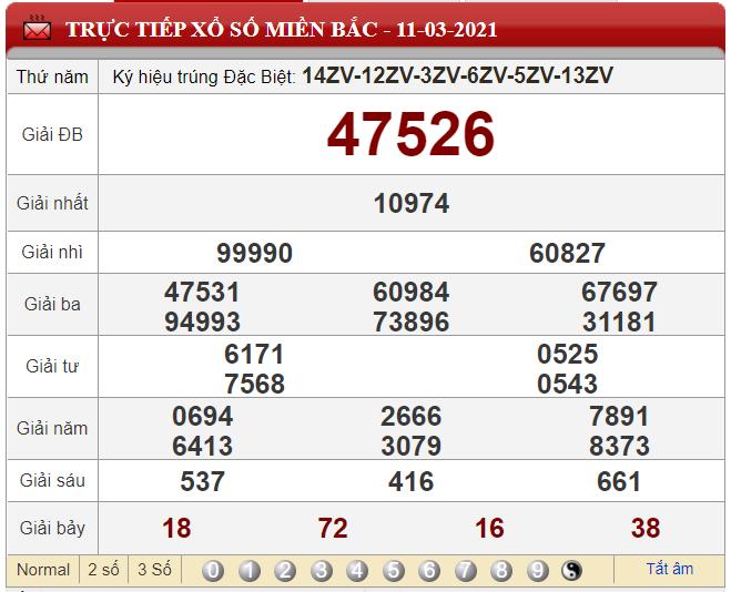Dự đoán XSMB 12/03 - Soi cầu xổ số miền Bắc thứ sáu