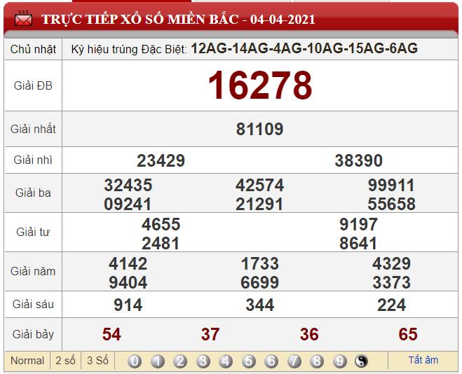 Dự đoán XSMB 05/04/2021 - Soi cầu xổ số miền Bắc thứ hai