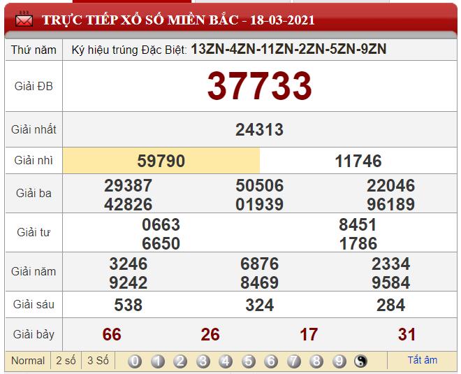Phân tích kết quả XSMB 18/03/2021 ngày hôm qua