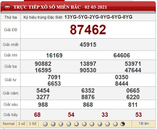 Phân tích XSMB 02/03/2021 dựa vào bảng KQXSMB ngày thứ 3 hôm qua